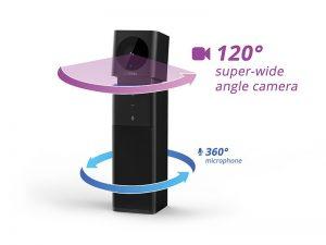 Ubiconf camera